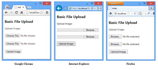 Variety of file upload forms in different browsers (ASP.NET MVC)